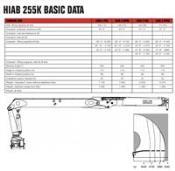 2008 Hiab 255K-3